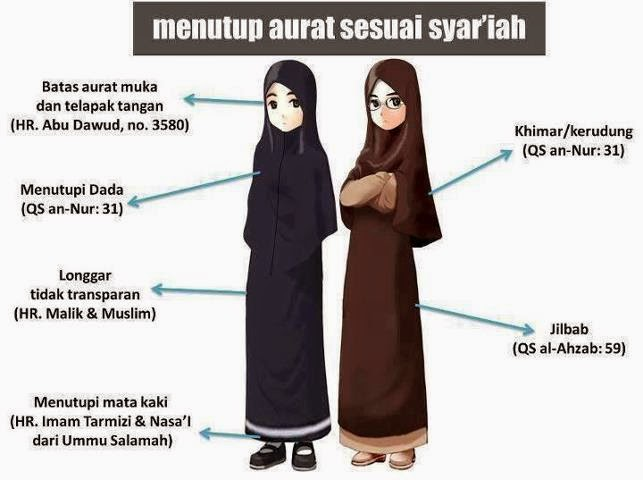Cara pakai Jilbab yang benar