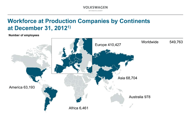 Volkswagen - Workforce by Continents at December 31, 2012