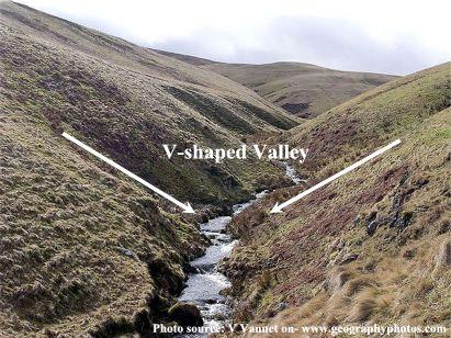 v shaped valley - photo #41