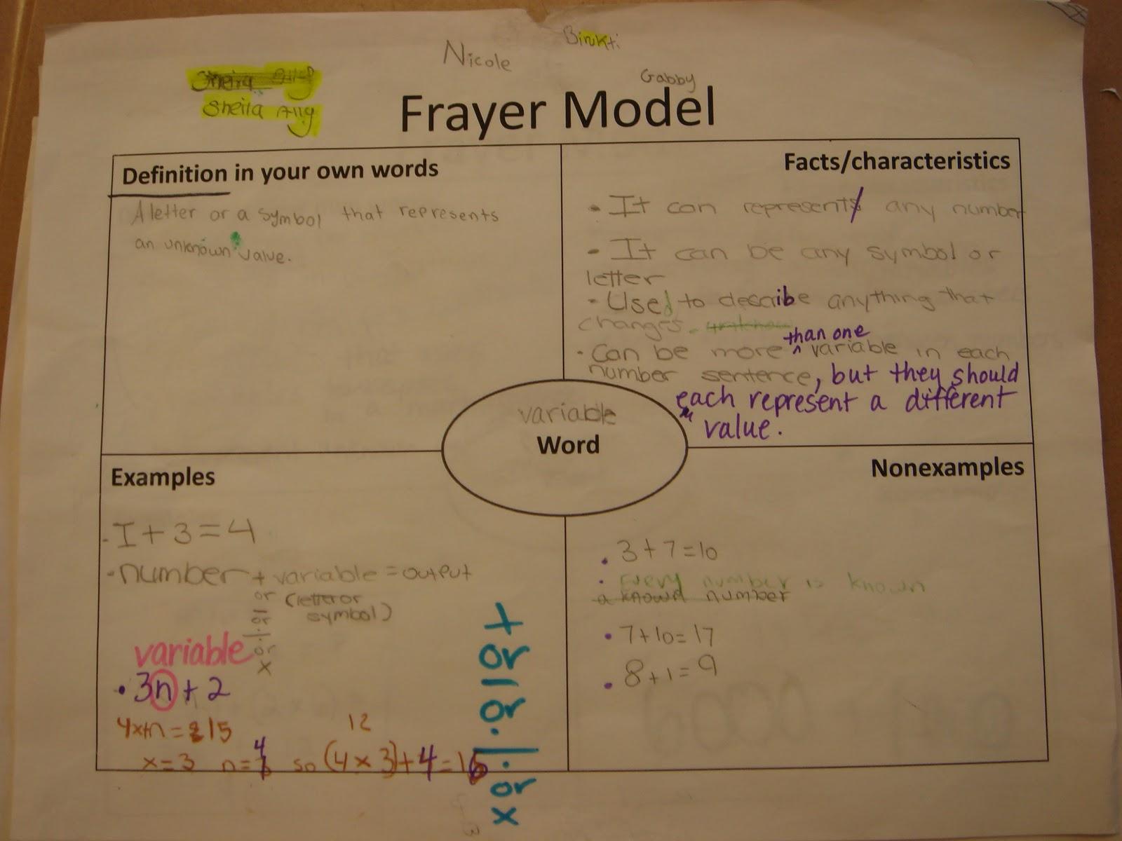 diary of a fifth grade teacher  a peek in my planbook
