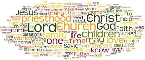 Wordles From General Conference