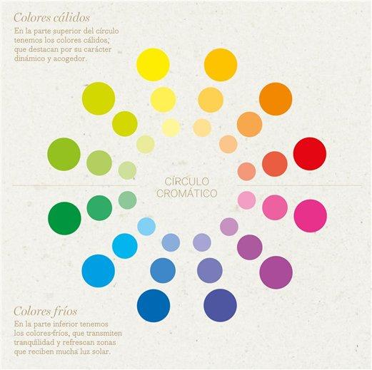 Colores fr os colores c lidos decoraci n - Gama colores frios ...