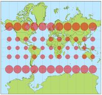 Elipse Tissot proyección de Mercator