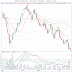 Börsen: Fortsatt nedåt på uppskjutet Greklandsbesked