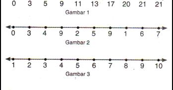 Belajar Matematika Online Soal Matematika Sd Kelas 3