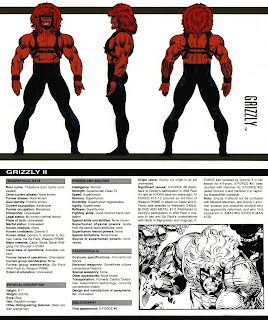 Grizzly (ficha marvel comics)