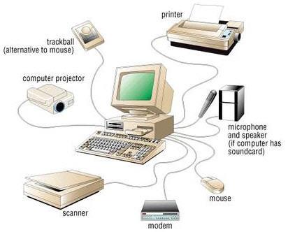 Penjelasan Dan Gambar Struktur Storage, Sistem Multitasking , Sistem
