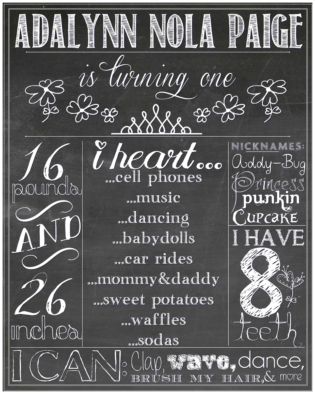 Comprehensive image pertaining to printable chalkboard signs