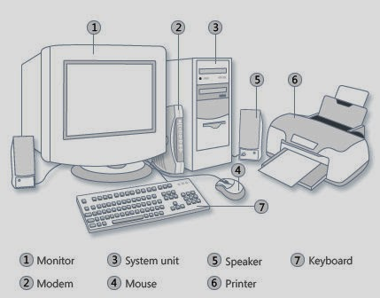 Master tech parts of computer architecture parts of computer ccuart Choice Image