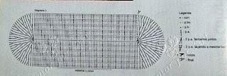Gráfico do tapete Infantil de crochê em formato de ursinha