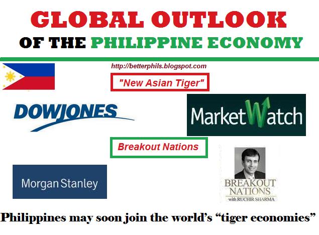 Global Outlook On Philippine Economy Korea News