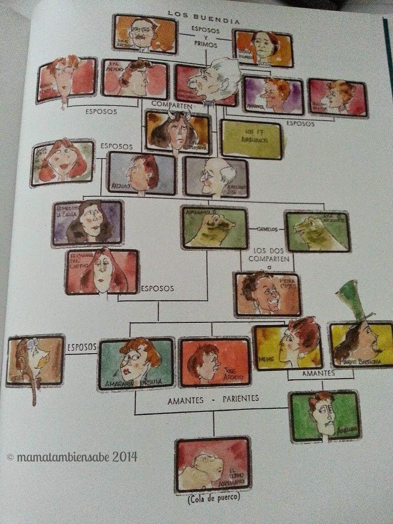 Los Buendia de Gabo ilustrados para niños