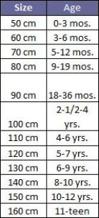 ♥ Baby Size Chart ♥