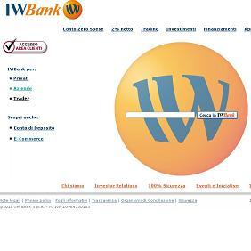 4 forex iwbank
