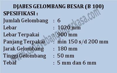 SPESIFIKASI  DJABES GELOMBANG BESAR (B100)