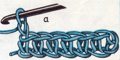 Столбик без накида, техника вязания и обозначение в схемах.
