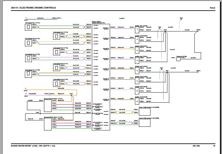 isuzu axiom wiring harness isuzu rodeo wiring diagram wiring ...: isuzu rodeo wiring diagram pdf at sanghur.org