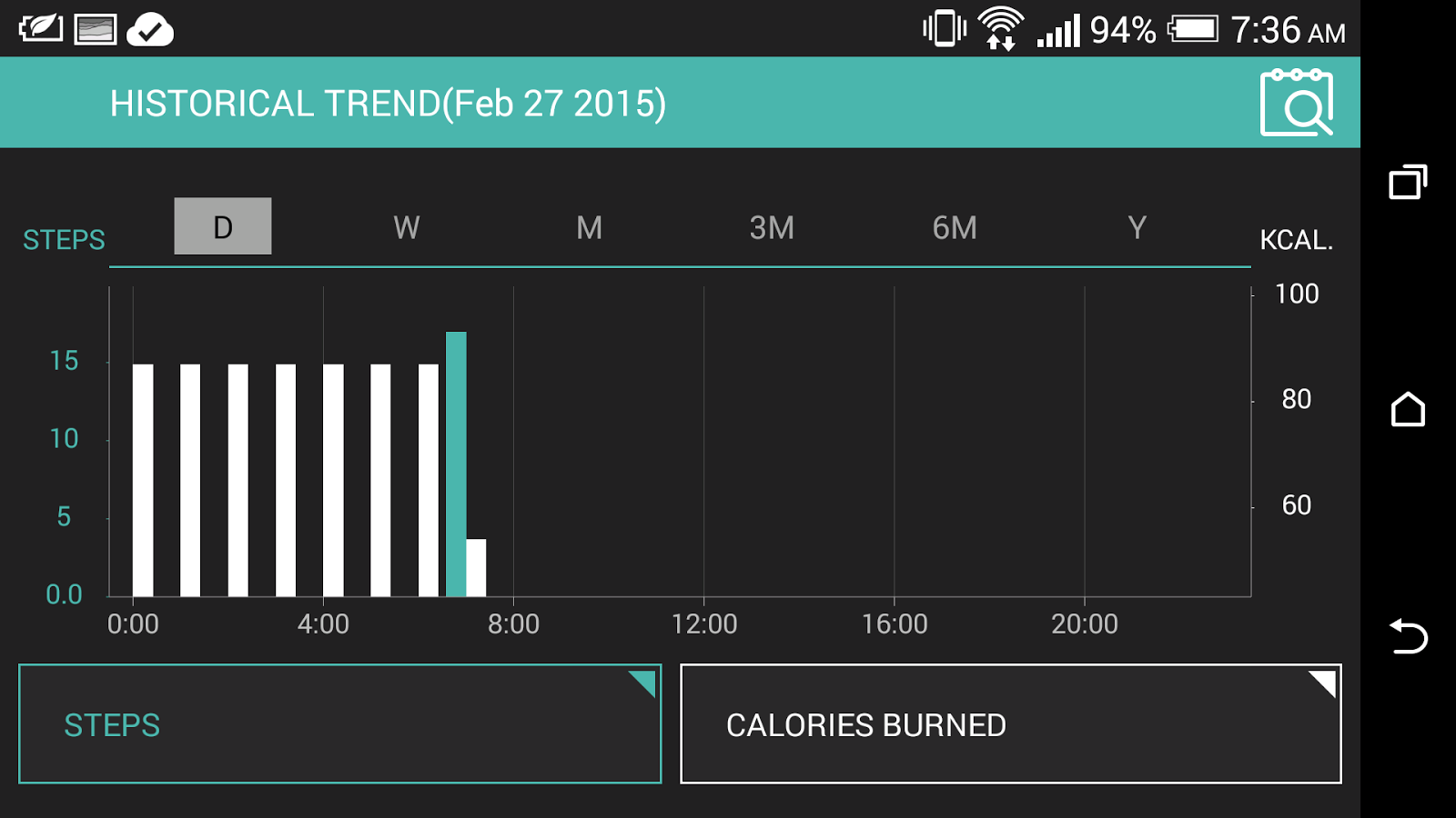 HTC Fun Fit fitness monitoring app released for Android