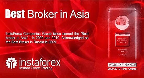 Instaforex rebate 1.7 aussie world reviews