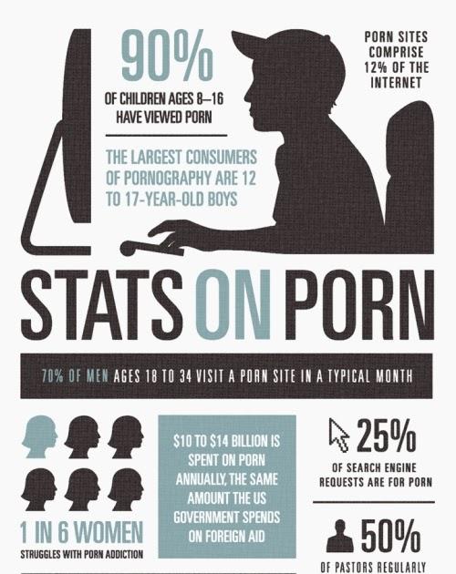 Просто порнов