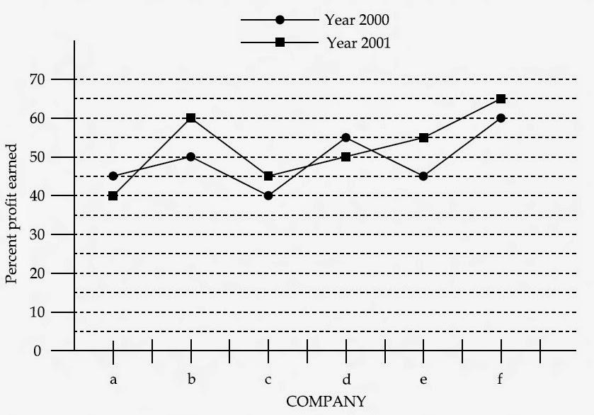 2006 December UGC NET Paper I, Set W X, Y, Z, Questions 31-33