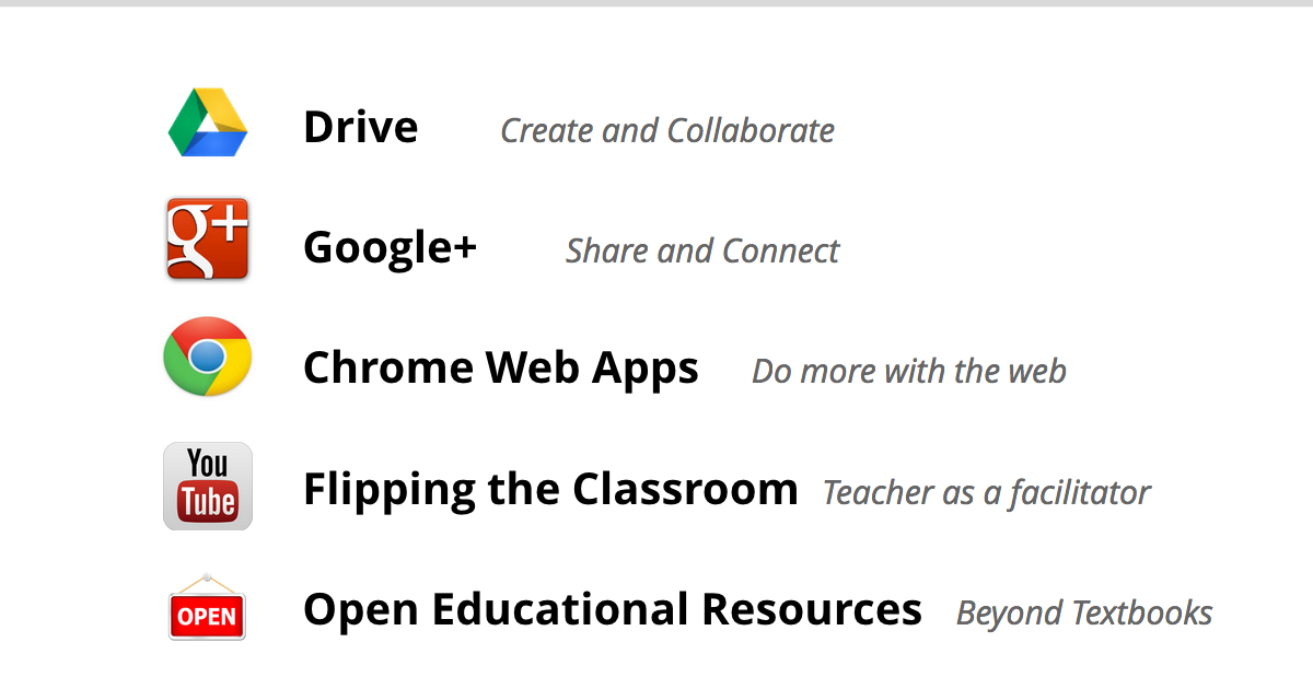 30 Ways to Use Chromebook in Education