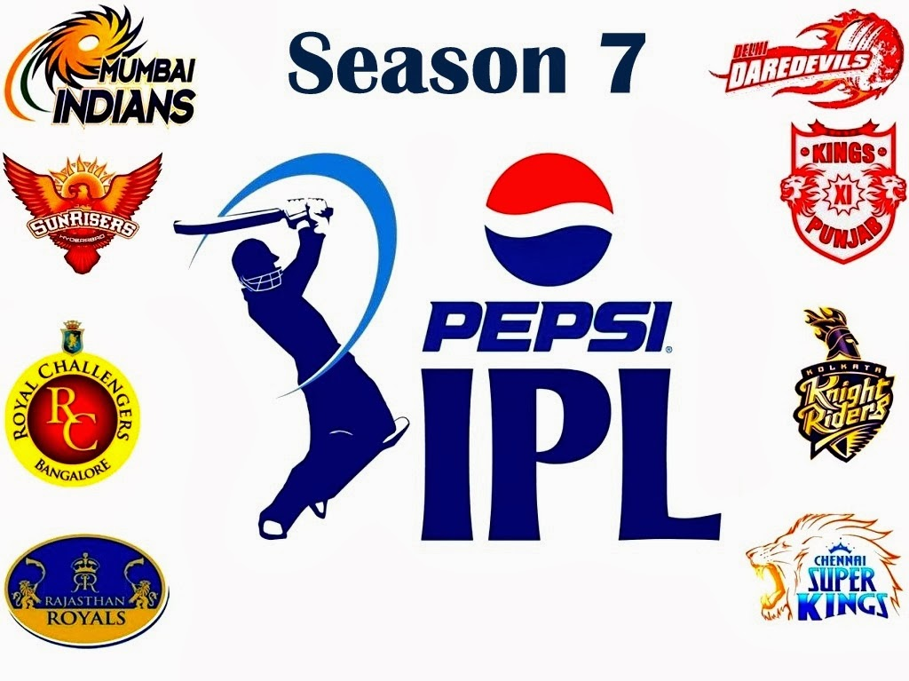 IPL 2014 Auctions: 233 List of Capped Players with Base Price