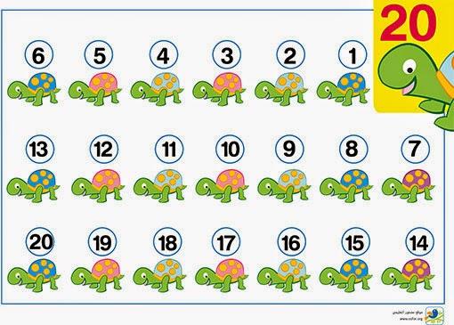 ملصق تعليمي للأطفال الأرقام من واحد إلى عشرين 1-20 www.osfor.org