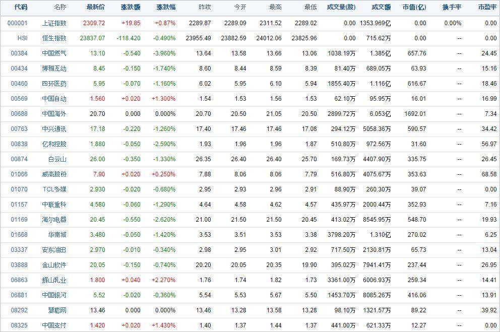 中国株コバンザメ投資ウォッチ銘柄watch20140923