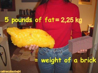 dieta 2 tygodniowa 5 kg