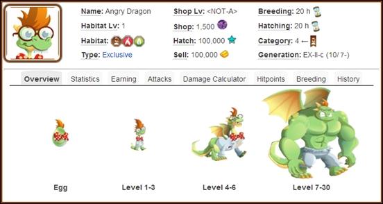 Angry Dragon Info