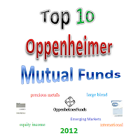 Top Oppenheimer Funds