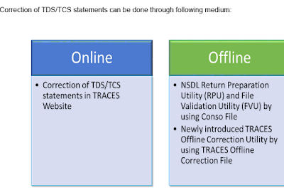 Download Latest Justification Report Utility Ver (2 1) - TRACES