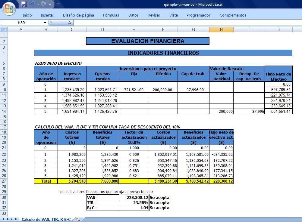 Calculo de VAN, TIR y Relacion Beneficio-Costo - Agroproyectos