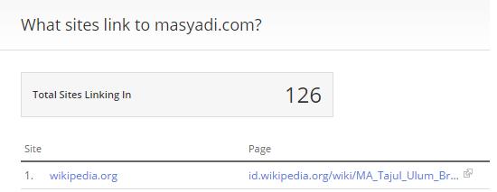 Cara Jitu Mendapatkan Backlink Berkualitas Wikipedia Gratis