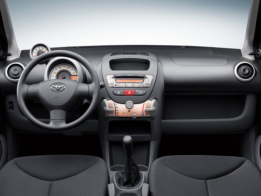 ToyotaAygo-3.bp.blogspot.com