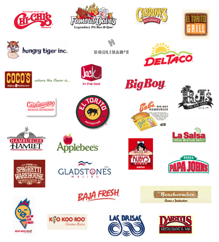 All Fast Food Restaurant Logos Animalcarecollegefo