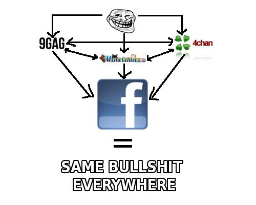 same bullshit everywhere memecenter 9gag meme 4chan facebook