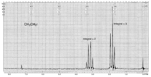 sodium benzoate 2 bromo 2 nitropropane 1 3 diol parfum fragnance amyl     images