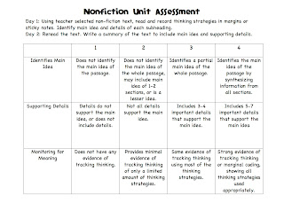 nonfiction photo essay rubric