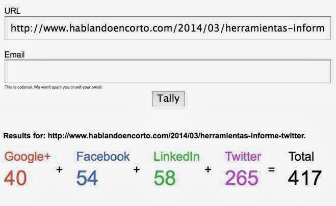 Informe LinkTally