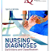 Listado Completo de Diagnósticos NANDA 2015-2017