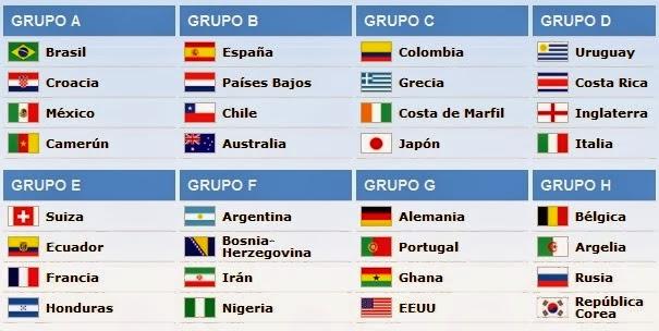 Copa del Mundo de Fútbol de Brasil 2014