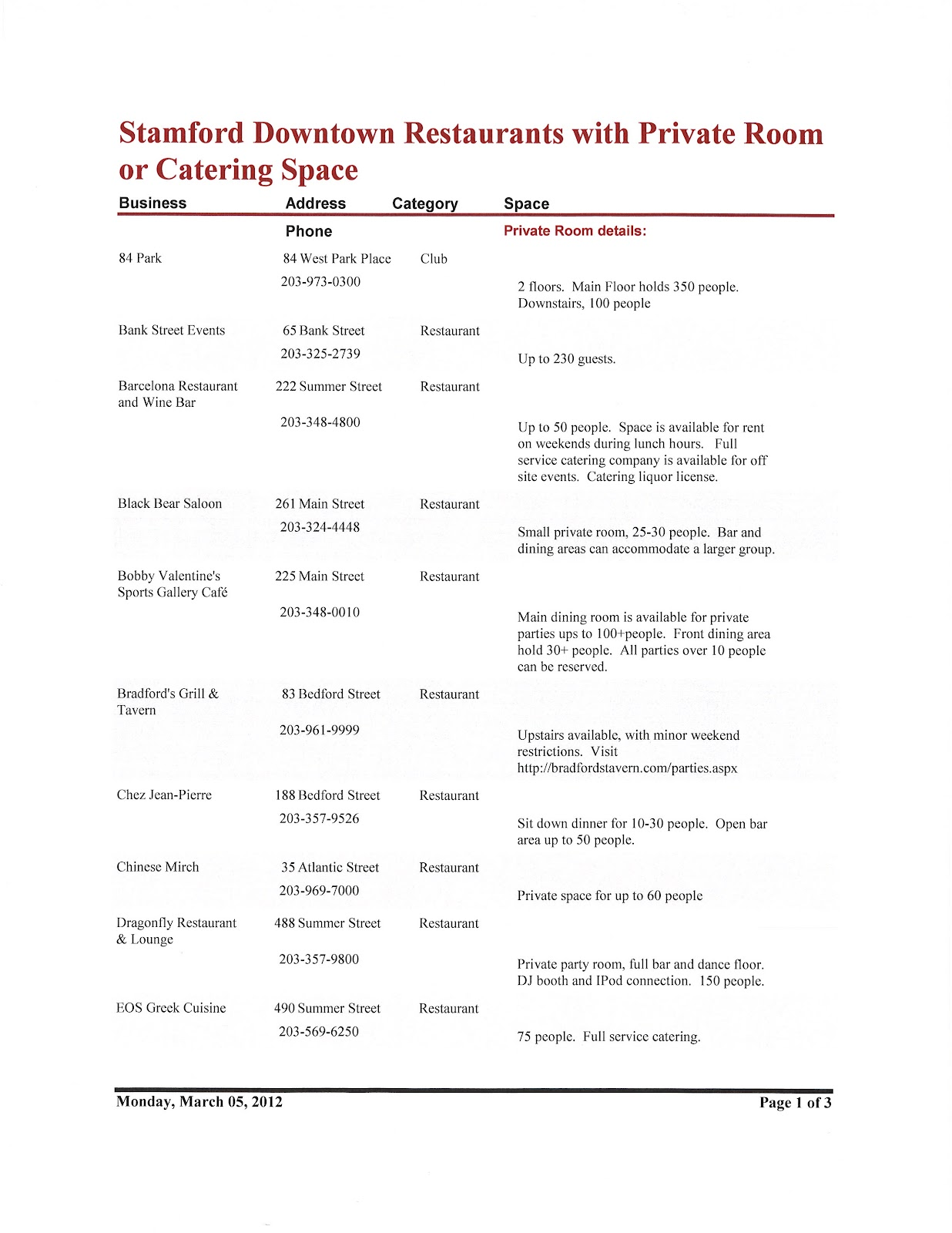Stamford Downtown Events Private Room Rental Info