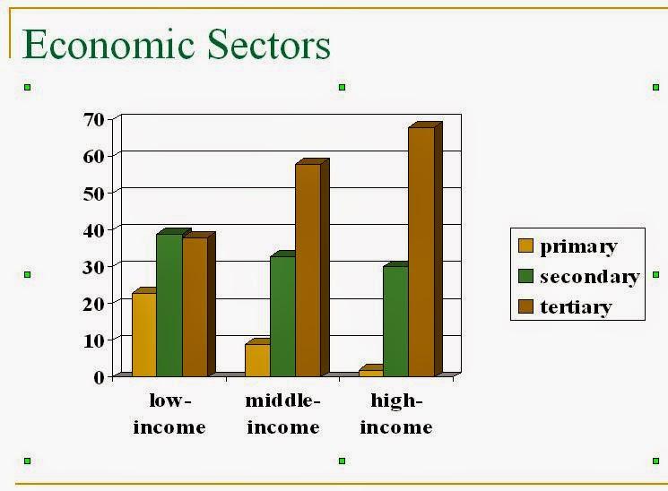 Pengertian dan Definisi Ilmu Ekonomi