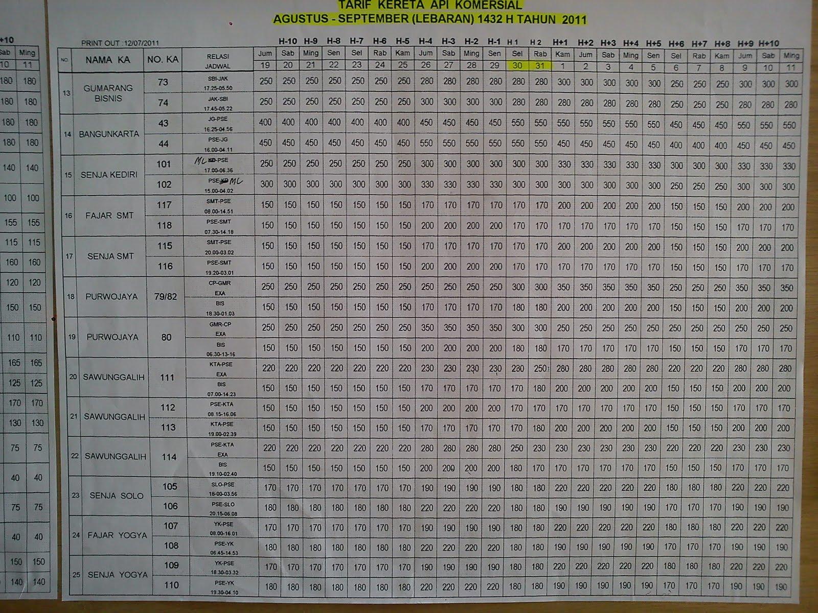 Harga Tiket Kereta Api Jakarta Jogja Ekonomi 2011