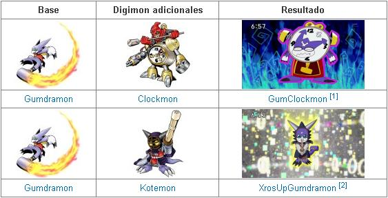 Ficha de Suki i Gumdramon Evoluciones+gumdramon