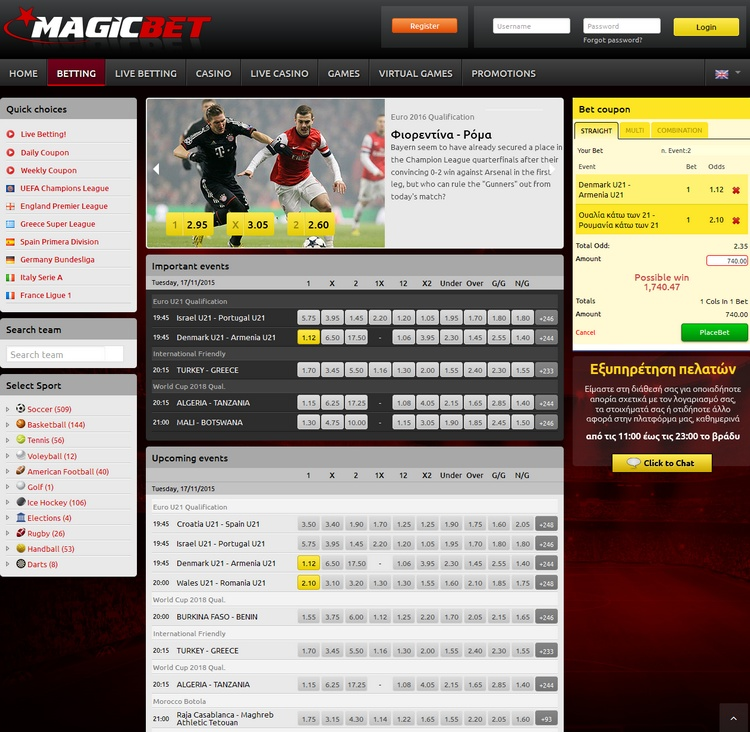 Magicbet Offers