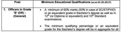 rbi recruitment 2017 notification pdf