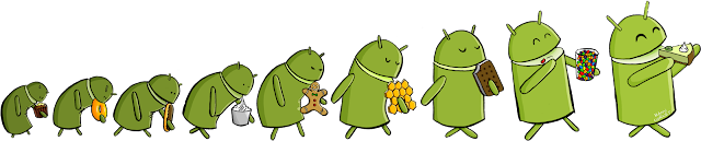 Android 5.0 Revolution